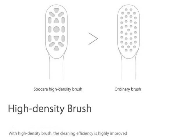 Набор насадок Xiaomi Toothbrush Universal Standard Cleaning Brush Head White 2 pcs