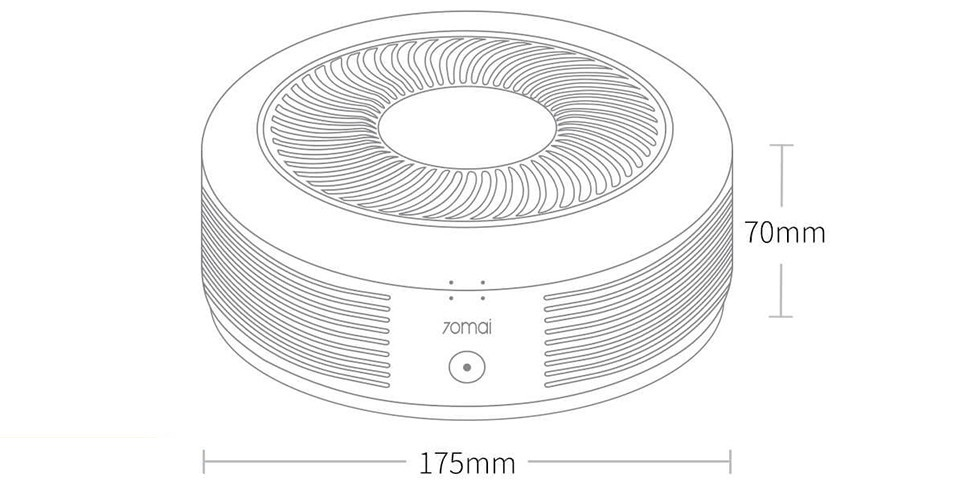 Автомобильный очиститель воздуха Xiaomi 70Mai Car Air Purifier Pro