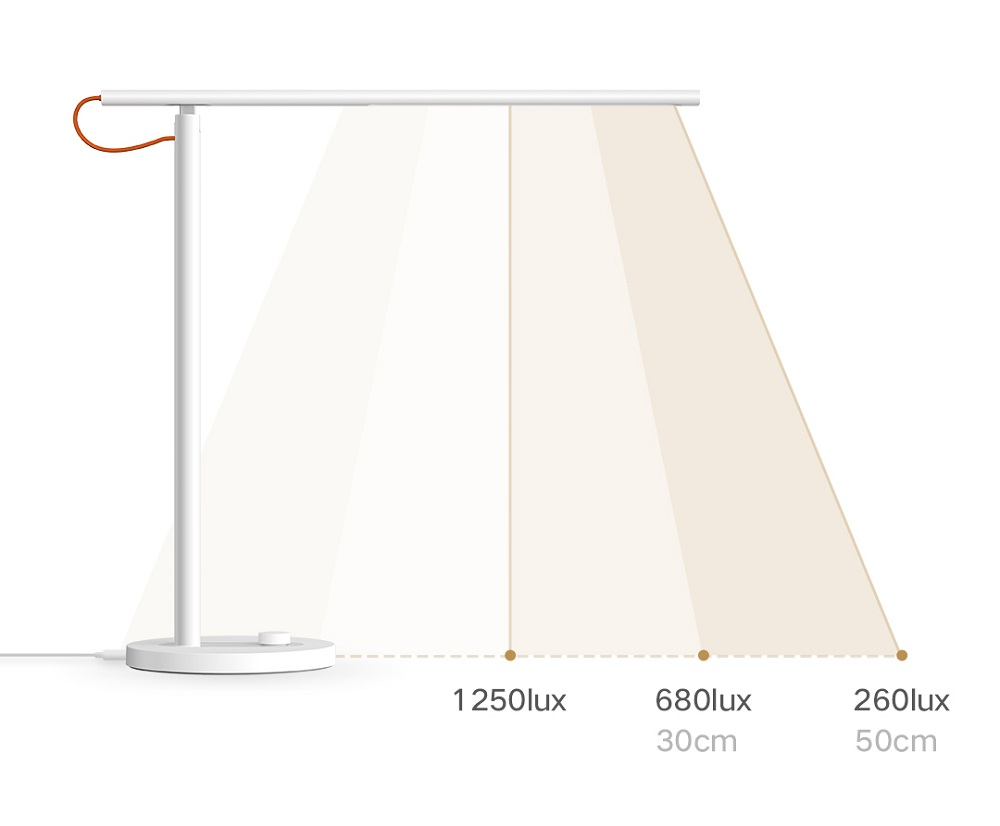 Xiaomi Mi LED Desk Lamp 1S (MJTD01SYL) EU